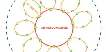 Adviescommissie en klankbordgroep - Stel je kandidaat!